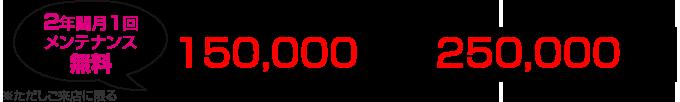 フルオーダー150,000円(税抜)〜250,000円(税抜)