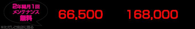 セミオーダー66,500円(税抜)〜168,000円(税抜)